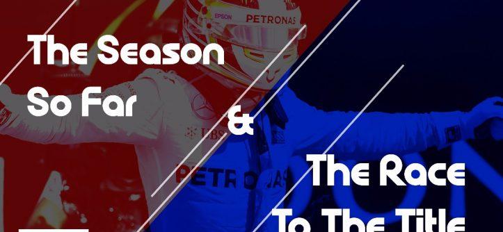 F1 season so far