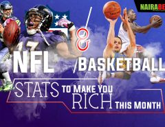 nfl and nba stats
