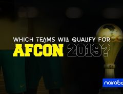 which teams will qualify afcon 2019