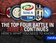 serie a top four battle