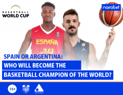Basketball Champion World