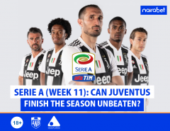 Serie A (Week 11) Can Juventus Finish the Season Unbeaten003