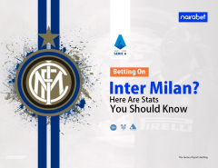 Betting on Inter Milan